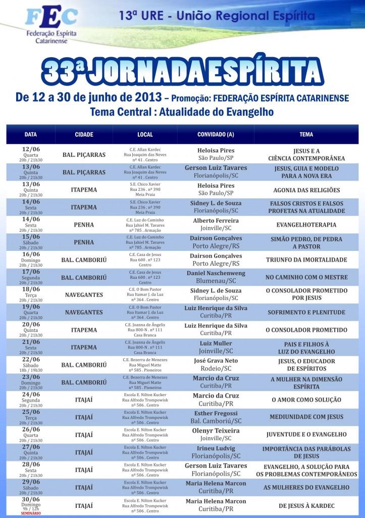 13 URE - 33 Jornada