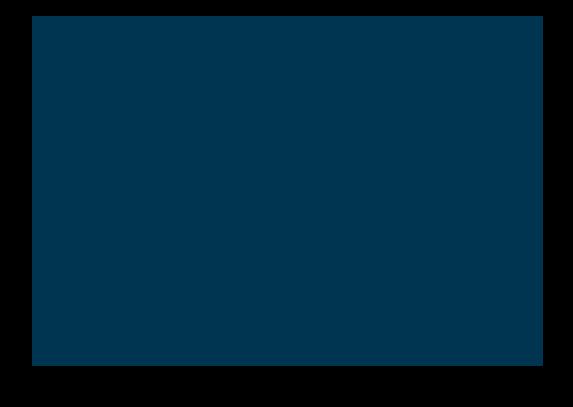 Centro Espírita Casa de Jesus